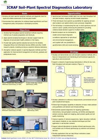 ICRAF Soil-Plant Spectral Diagnostics Laboratory