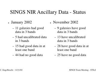 SINGS NIR Ancillary Data - Status