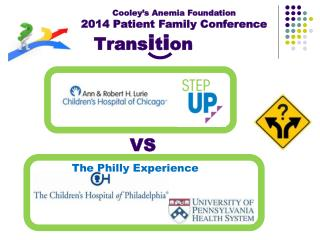 Cooley's Anemia Foundation 2014 Patient Family Conference