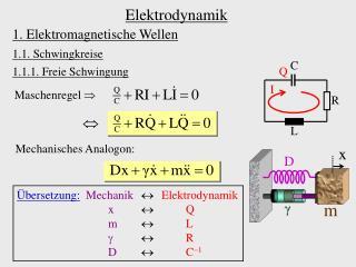 1. Elektromagnetische Wellen