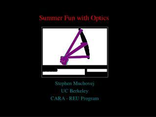 Summer Fun with Optics