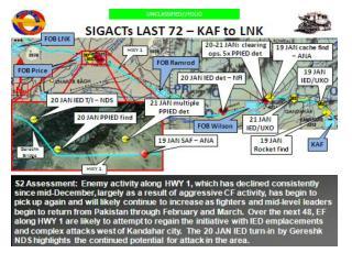 SIGACTs LAST 72 – LNK - KAF