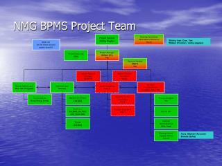 NMG BPMS Project Team