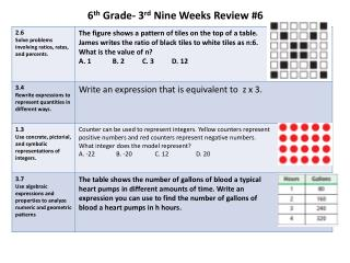 6 th  Grade- 3 rd  Nine Weeks Review #6