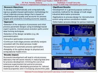 Materials Process Design and Control Laboratory, Cornell University