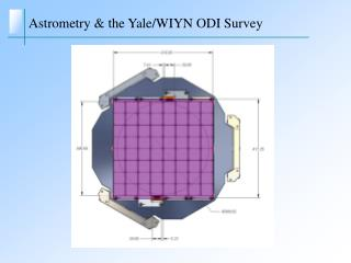 Astrometry & the Yale/WIYN ODI Survey
