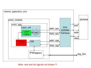 network_application_core