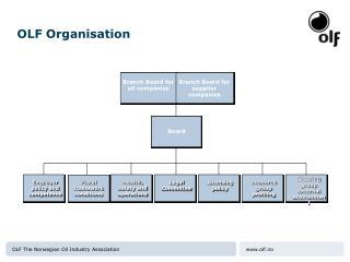 OLF Organisation