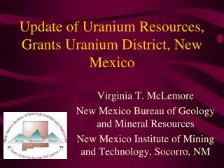 Update of Uranium Resources, Grants Uranium District, New Mexico