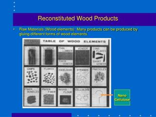 Reconstituted Wood Products