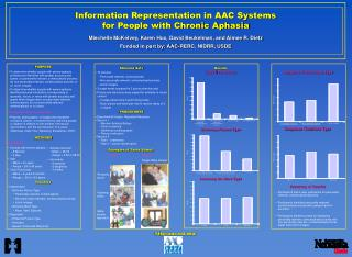 Information Representation in AAC Systems for People with Chronic Aphasia