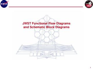 JWST Functional Flow Diagrams and Schematic Block Diagrams