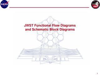 JWST Functional Flow Diagrams and Schematic Block Diagrams