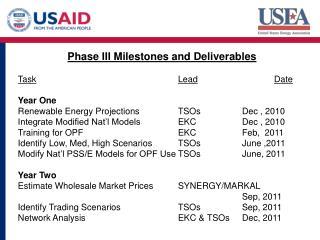 Task Lead Date Year One Renewable Energy ProjectionsTSOsDec , 2010