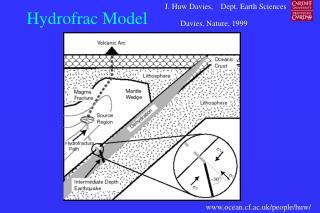 Hydrofrac Model