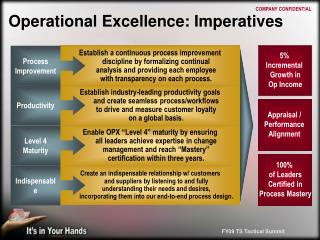 Operational Excellence: Imperatives