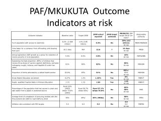 PAF/MKUKUTA  Outcome Indicators at risk