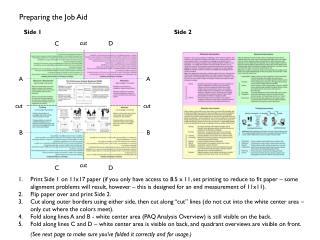 Preparing the Job Aid