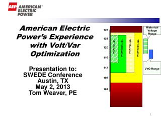 Presentation to: SWEDE Conference Austin, TX May 2, 2013 Tom Weaver, PE