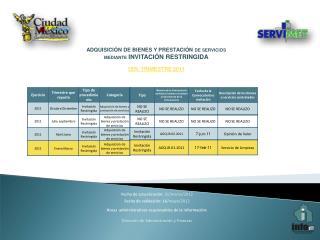 ADQUISICIÓN DE BIENES Y PRESTACIÓN  DE SERVICIOS MEDIANTE  INVITACIÓN RESTRINGIDA
