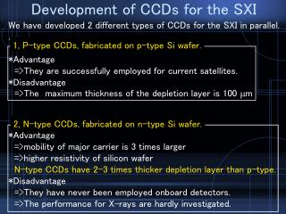 Development of CCDs for the SXI