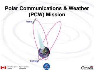 Polar Communications & Weather (PCW) Mission