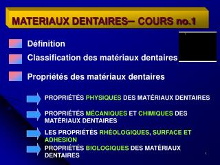 MATERIAUX DENTAIRES –  COURS no.1