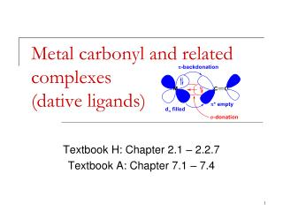Metal carbonyl and related complexes  (dative ligands)