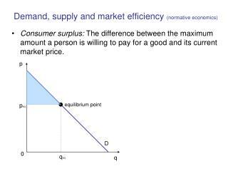 Demand, supply and market efficiency  (normative economics)