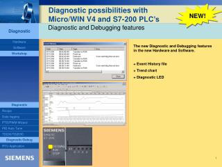 Diagnostic possibilities with  Micro/WIN V4 and S7-200 PLC's