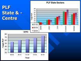 PLF  State & -Centre