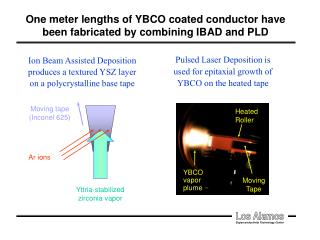 One meter lengths of YBCO coated conductor have been fabricated by combining IBAD and PLD