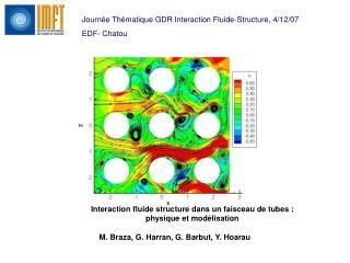 Interaction fluide structure dans un faisceau de tubes : physique et modélisation
