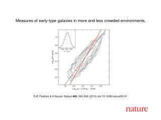 PJE Peebles & A Nusser  Nature 465 ,  565 - 569  (2010) doi:10.1038/nature09101