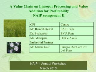 A Value Chain on Linseed: Processing and Value Addition for Profitability NAIP component  II