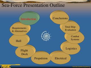 Sea-Force Presentation Outline