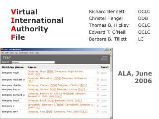 V irtual I nternational A uthority F ile