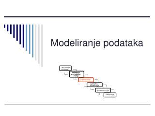 Modeliranje podataka