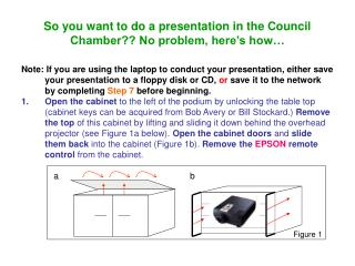 So you want to do a presentation in the Council Chamber No problem, here s how