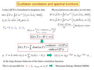 Euclidean correlators and spectral functions