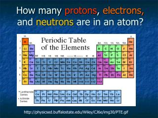 How many  protons ,  electrons,  and  neutrons  are in an atom?
