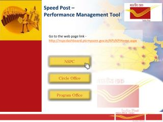 Speed Post –  Performance Management Tool