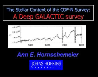 The Stellar Content of the CDF-N Survey: A Deep GALACTIC survey