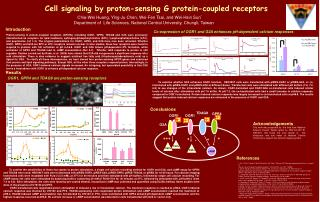 Cell signaling by proton-sensing G protein-coupled receptors