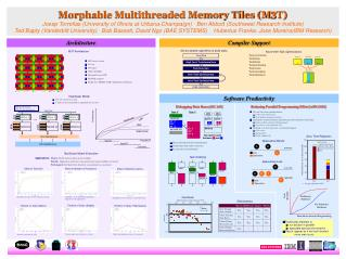 Morphable Multithreaded Memory Tiles (M 3 T)