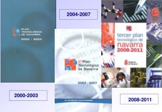 2000-2003