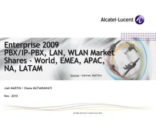 Enterprise 2009  PBX/IP-PBX, LAN, WLAN Market Shares - World, EMEA, APAC, NA, LATAM