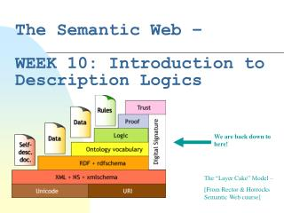 The Semantic Web – WEEK 10: Introduction to Description Logics