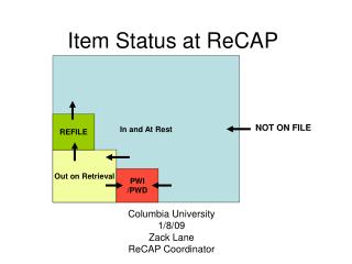 Item Status at ReCAP