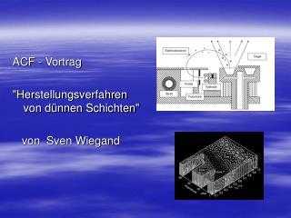 """ACF - Vortrag """"Herstellungsverfahren von dünnen Schichten""""    von  Sven Wiegand"""